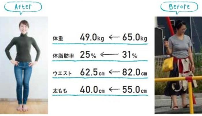 産後1年で-15kg!糖質オフダイエット成功のコツは「ゆるオフ」でした